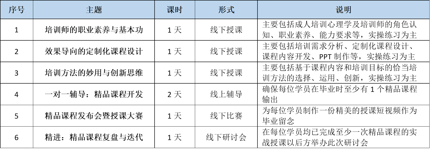 腾贤咨询课程表